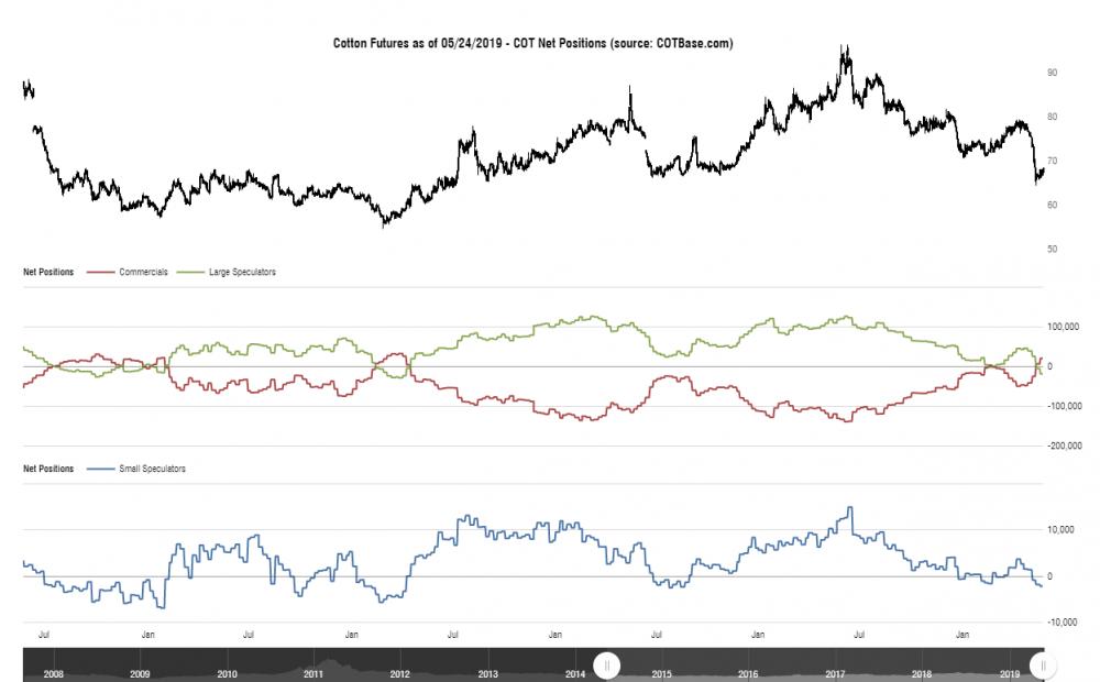 cotbase-cotton-futures-cot-net-positions.png