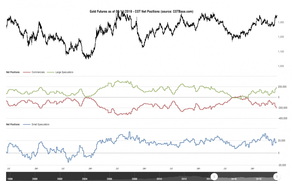 cotbase-gold-futures-cot-net-positions (1).png