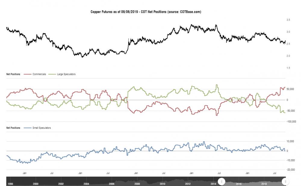 cotbase-copper-futures-cot-net-positions.png