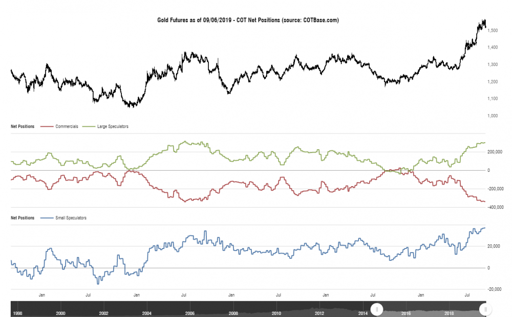 cotbase-gold-futures-cot-net-positions.png