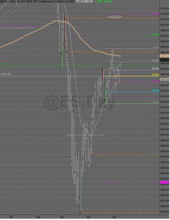 ES-Expanded-8May20.png